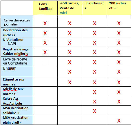tableau-reglementation-dec-2016
