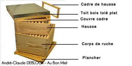 initiation apiculture niveau 1 d butant le on 1 je me pose les bonnes questions au bon. Black Bedroom Furniture Sets. Home Design Ideas